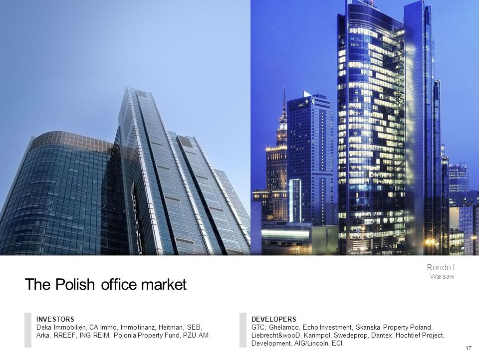 The Polish office market Rondo I Warsaw 17 INVESTORS Deka Immobilien, CA Immo, Immofinanz, Heitman, SEB, Arka, RREEF, ING REIM, Polonia Property Fund, PZU AM DEVELOPERS GTC, Ghelamco, Echo Investment, Skanska Property Poland, Liebrecht&wooD, Karimpol, Swedeprop, Dantex, Hochtief Project, Development, AIG/Lincoln, ECI