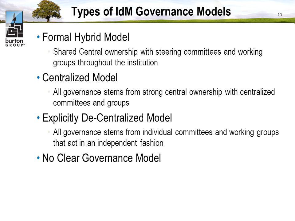 10 Types of IdM Governance Models Formal Hybrid Model Shared Central ownership with steering committees and working groups throughout the institution