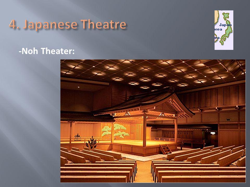 -Noh Theater: