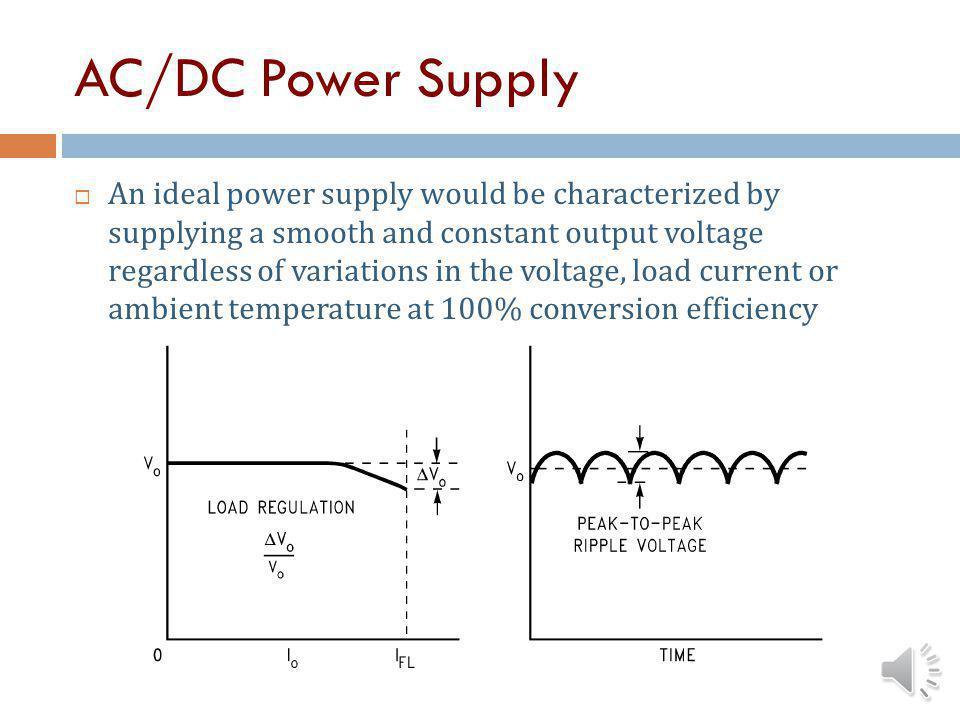 Example: Adjustable 5V to 12V SMPS