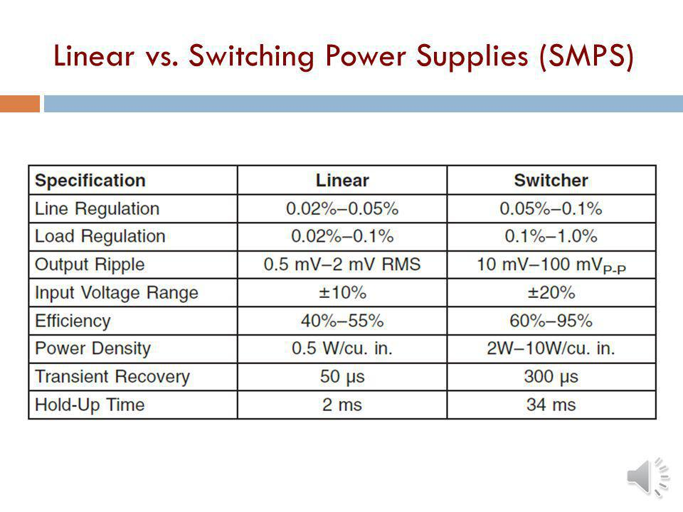 Assignments Design an AC to 5V linear power supply Design a 12V to 5V switching power supply Design a 5V to 12V switching power supply Design a 5V to -5V switching power supply Design an AC to 5V switching power supply Lab: Inspect ripples from a PC power supply Lab: Implement a power supply of your choice