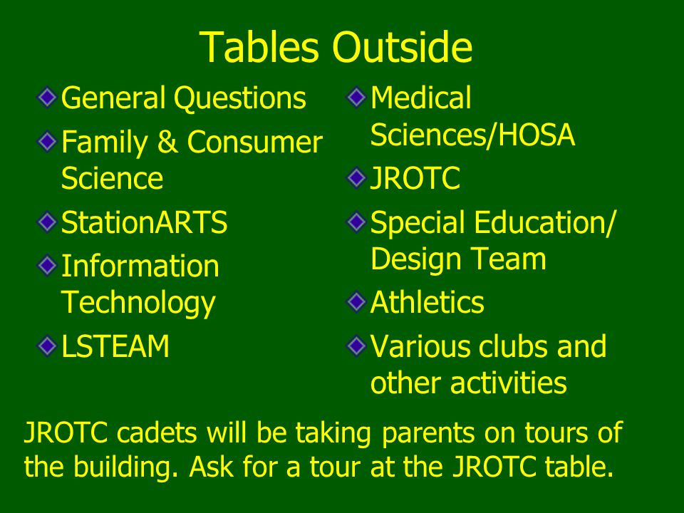 Tables Outside General Questions Family & Consumer Science StationARTS Information Technology LSTEAM Medical Sciences/HOSA JROTC Special Education/ De