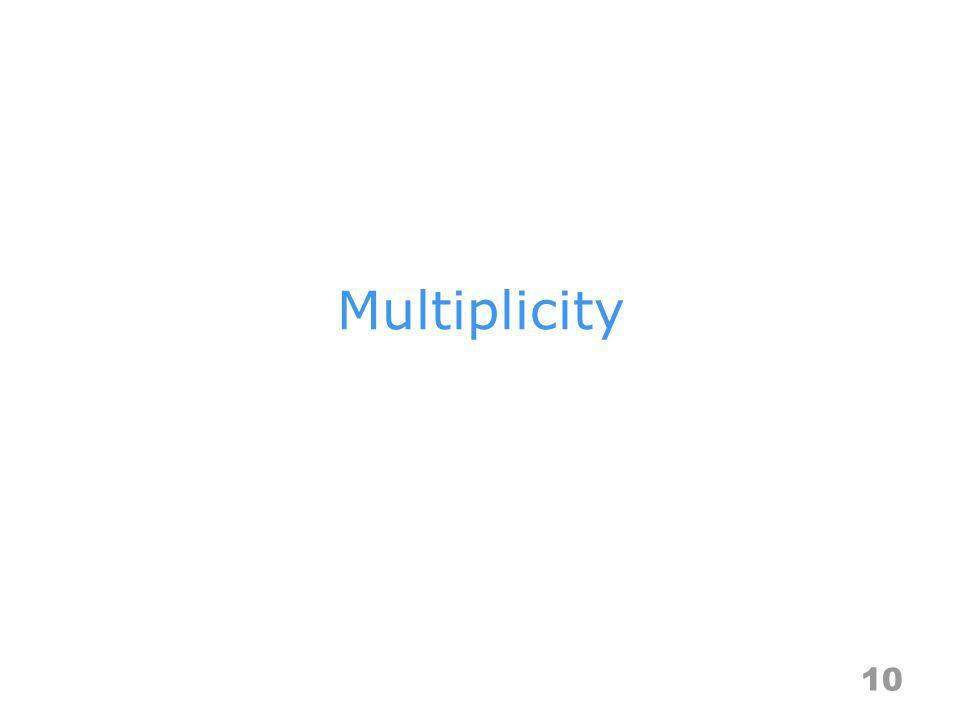 Multiplicity 10
