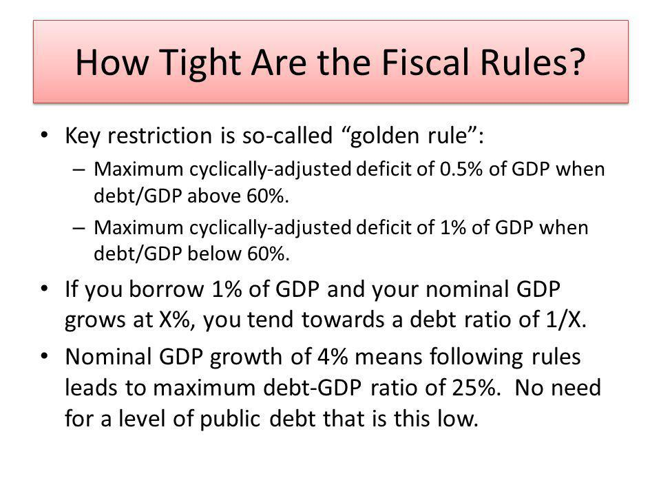 How Tight Are the Fiscal Rules? Key restriction is so-called golden rule: – Maximum cyclically-adjusted deficit of 0.5% of GDP when debt/GDP above 60%