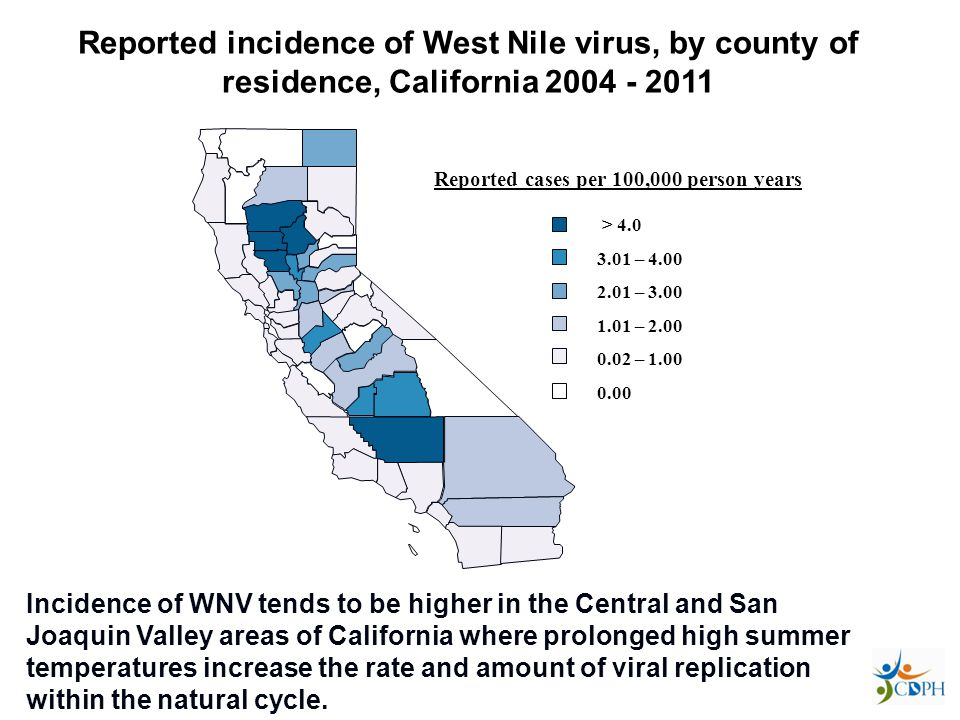 Reported incidence of West Nile virus, by county of residence, California 2004 - 2011 > 4.0 3.01 – 4.00 2.01 – 3.00 1.01 – 2.00 0.02 – 1.00 0.00 Reported cases per 100,000 person years Incidence of WNV tends to be higher in the Central and San Joaquin Valley areas of California where prolonged high summer temperatures increase the rate and amount of viral replication within the natural cycle.