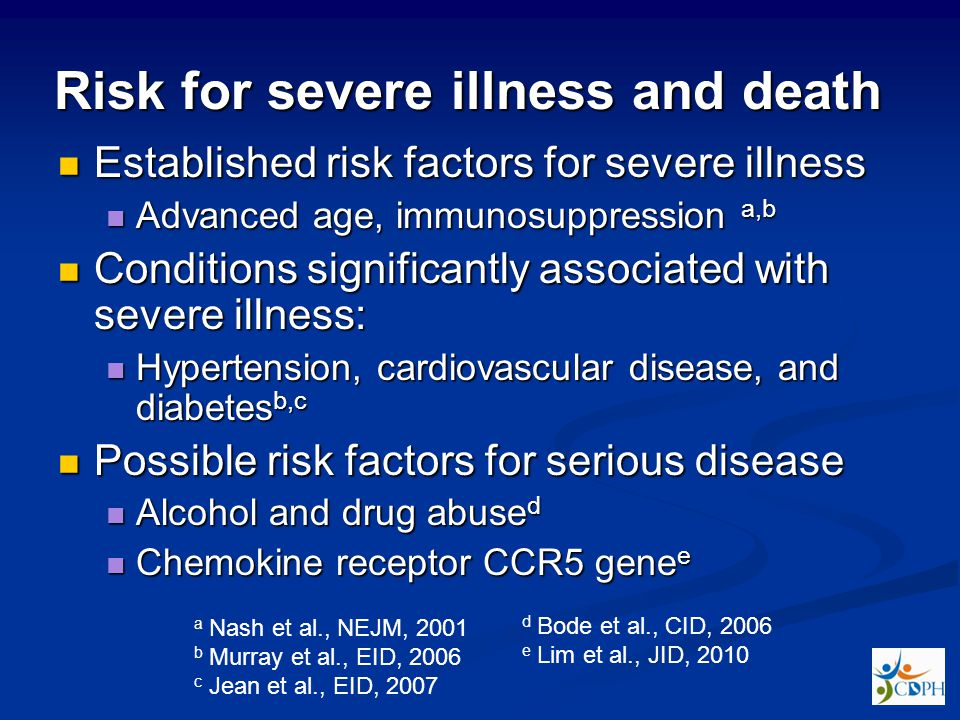 Risk for severe illness and death Established risk factors for severe illness Established risk factors for severe illness Advanced age, immunosuppression a,b Advanced age, immunosuppression a,b Conditions significantly associated with severe illness: Conditions significantly associated with severe illness: Hypertension, cardiovascular disease, and diabetes b,c Hypertension, cardiovascular disease, and diabetes b,c Possible risk factors for serious disease Possible risk factors for serious disease Alcohol and drug abuse d Alcohol and drug abuse d Chemokine receptor CCR5 gene e Chemokine receptor CCR5 gene e a Nash et al., NEJM, 2001 b Murray et al., EID, 2006 c Jean et al., EID, 2007 d Bode et al., CID, 2006 e Lim et al., JID, 2010