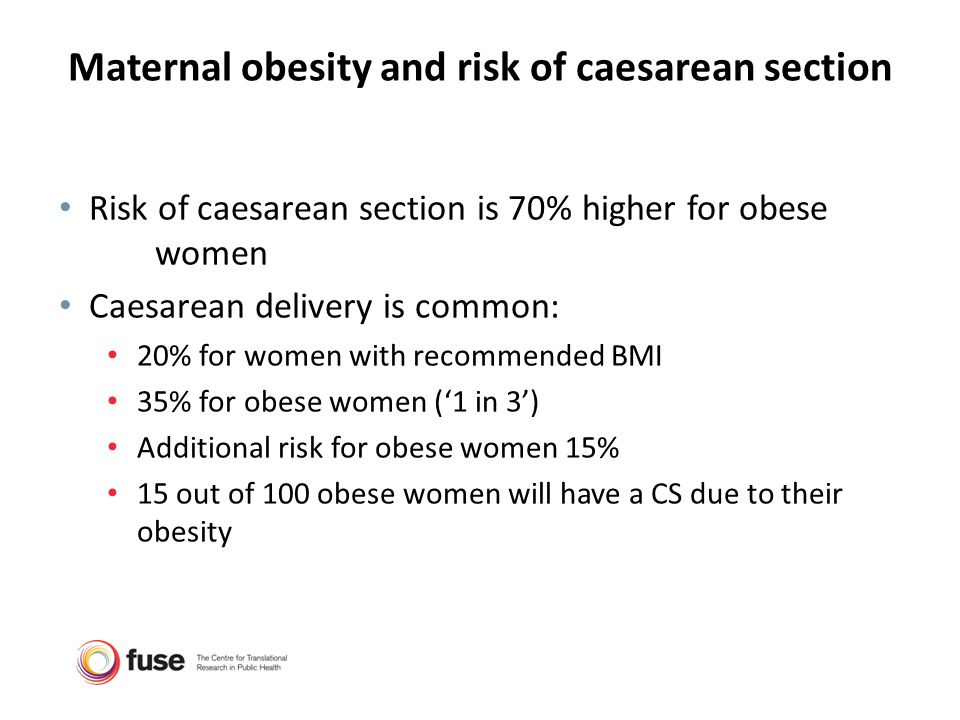 Maternal obesity and risk of caesarean section Risk of caesarean section is 70% higher for obese women Caesarean delivery is common: 20% for women wit