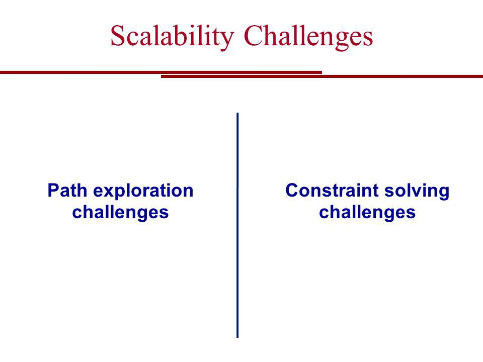 Scalability Challenges Constraint solving challenges Path exploration challenges