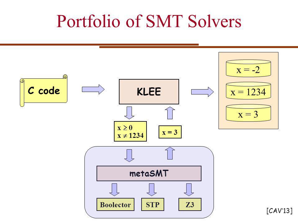 Portfolio of SMT Solvers KLEE metaSMT x = 3 x = -2 x = 1234 x = 3 C code x 0 x 1234 STPBoolectorZ3 [CAV13]