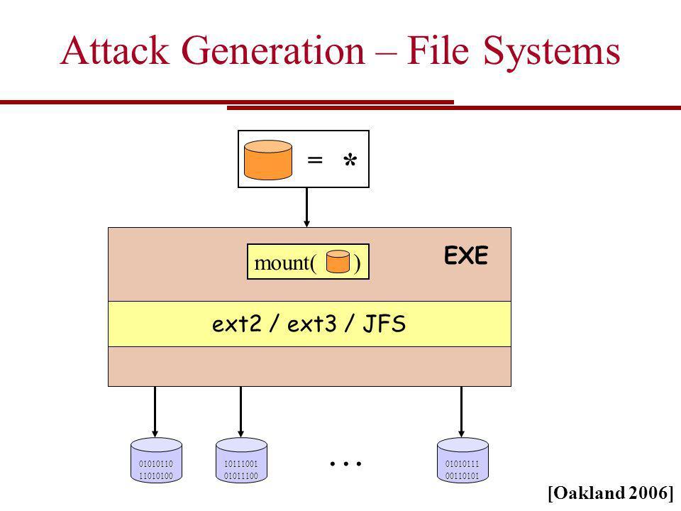 Attack Generation – File Systems ext2ext3 JFS 1011100101011100 = * EXE mount( ) ext2 / ext3 / JFS 01010110110101000101011100110101...
