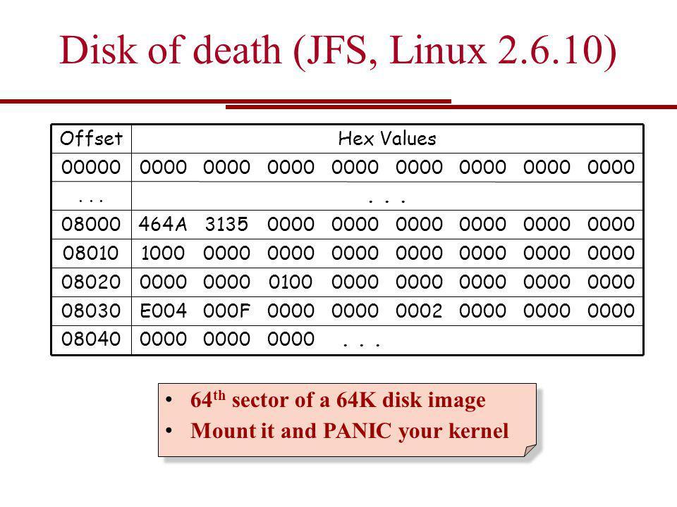 Disk of death (JFS, Linux 2.6.10) OffsetHex Values 000000000...