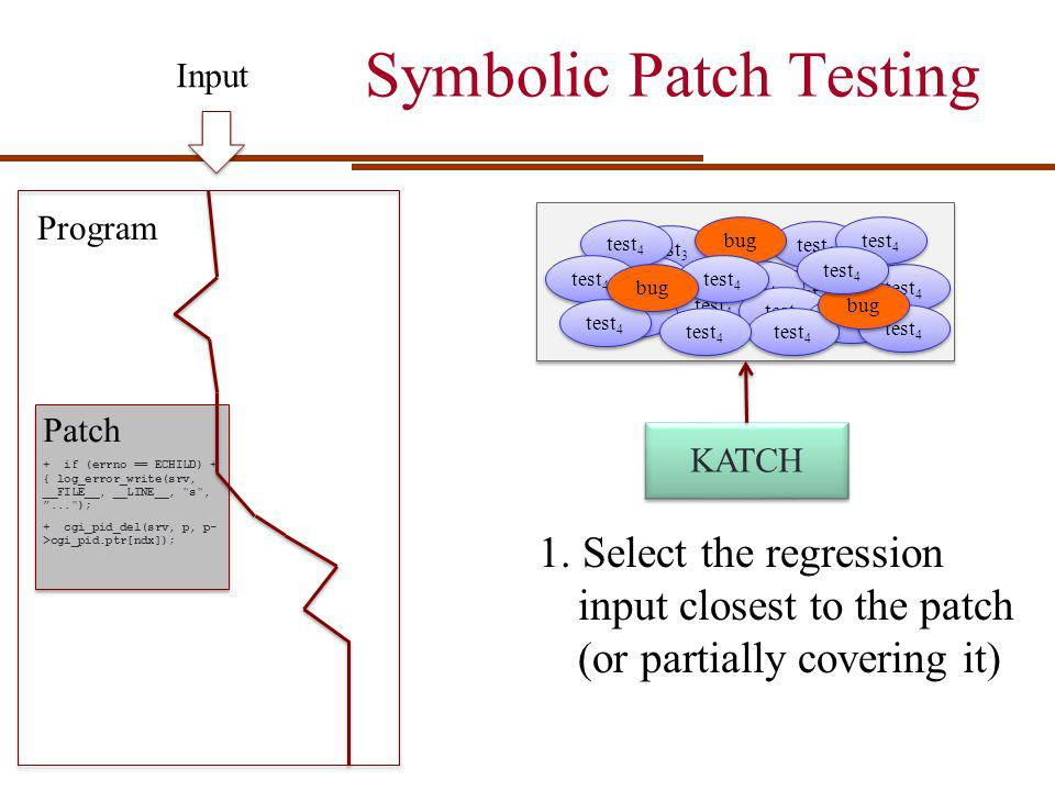 Symbolic Patch Testing Input Patch + if (errno == ECHILD) + { log_error_write(srv, __FILE__, __LINE__,