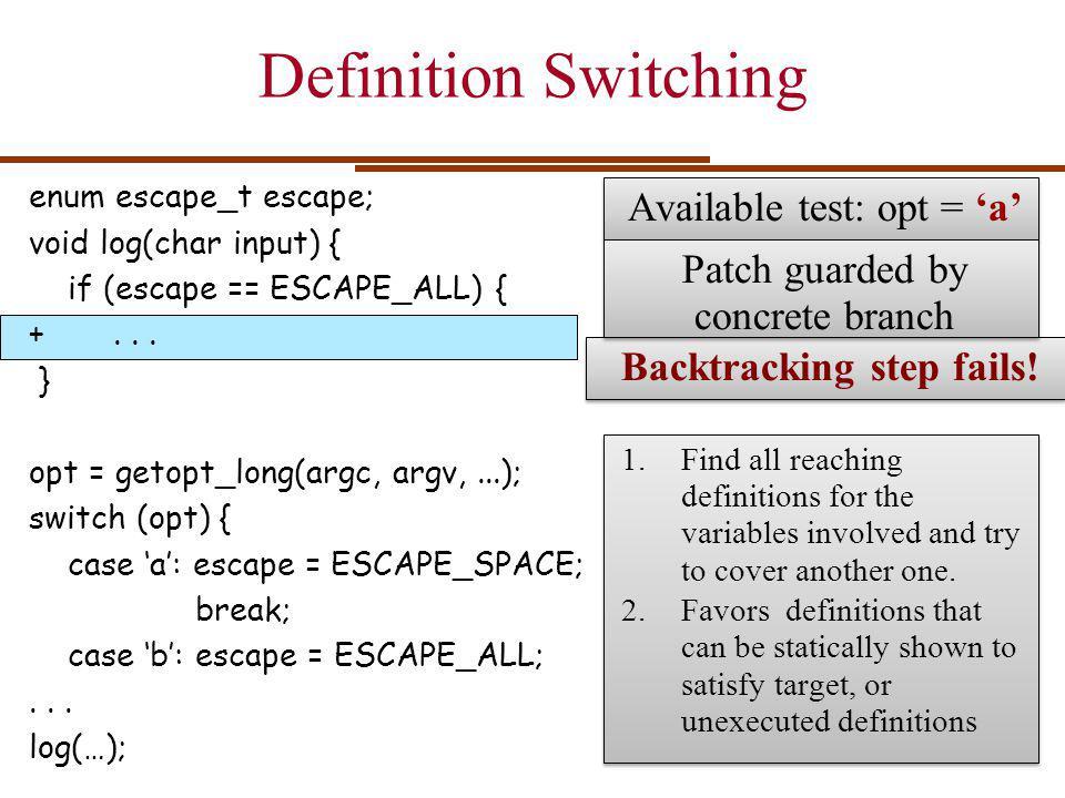 enum escape_t escape; void log(char input) { if (escape == ESCAPE_ALL) { +...