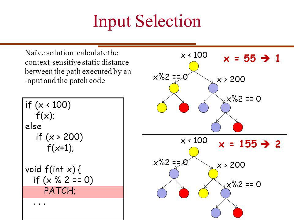 Input Selection Naïve solution: calculate the context-sensitive static distance between the path executed by an input and the patch code if (x < 100)