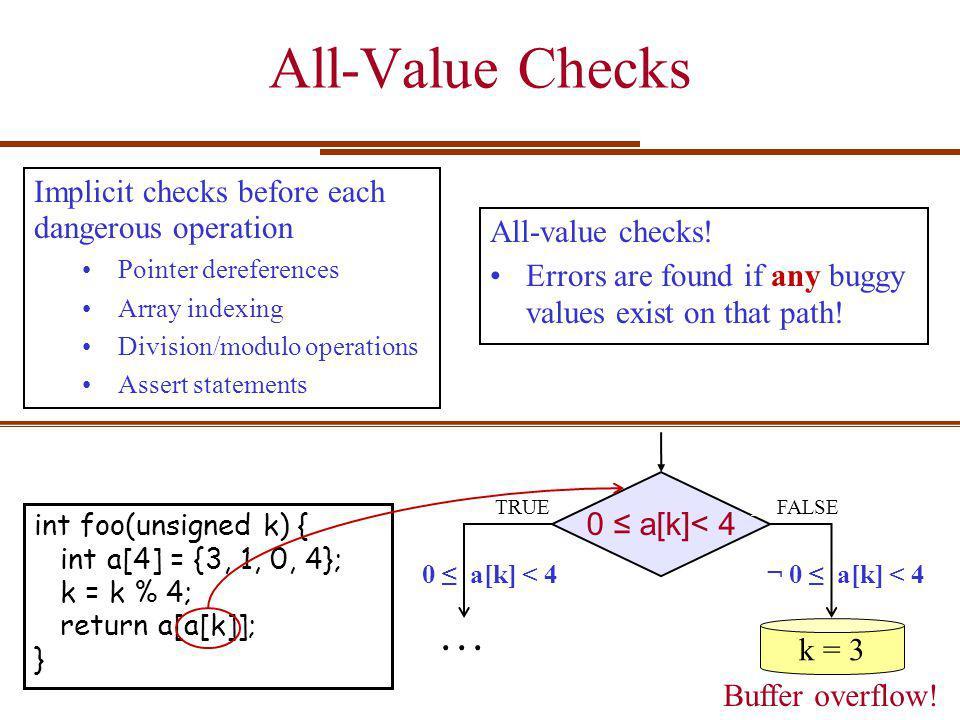 Multipath Analysis main(argv, argc) exit(0) dangerous operations divergence point Bounded symbolic execution