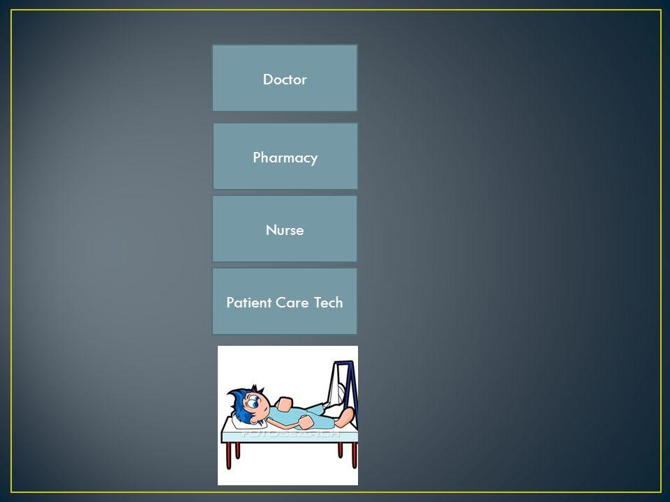 Patient Care Tech Nurse Pharmacy Doctor