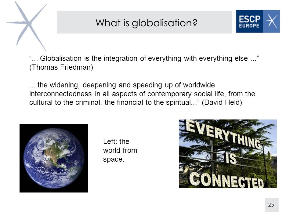 25 What is globalisation?...Globalisation is the integration of everything with everything else...