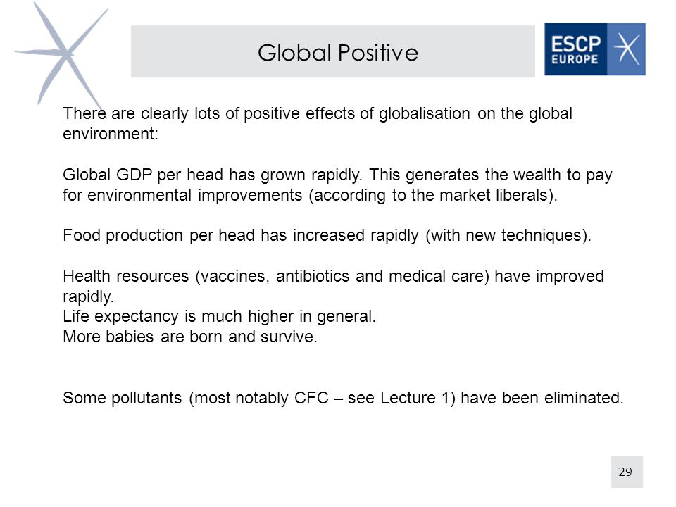29 Global Positive There are clearly lots of positive effects of globalisation on the global environment: Global GDP per head has grown rapidly.