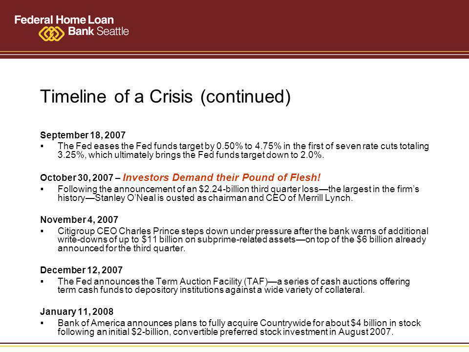 Timeline of a Crisis (continued) September 18, 2007 The Fed eases the Fed funds target by 0.50% to 4.75% in the first of seven rate cuts totaling 3.25%, which ultimately brings the Fed funds target down to 2.0%.