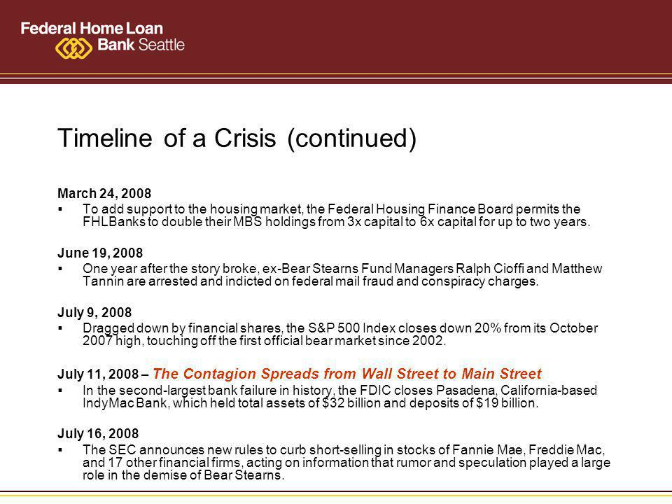 Timeline of a Crisis (continued) March 24, 2008 To add support to the housing market, the Federal Housing Finance Board permits the FHLBanks to double their MBS holdings from 3x capital to 6x capital for up to two years.