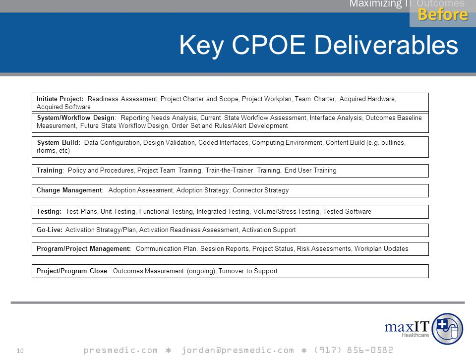 10 Key CPOE Deliverables Initiate Project: Readiness Assessment, Project Charter and Scope, Project Workplan, Team Charter, Acquired Hardware, Acquired Software System/Workflow Design: Reporting Needs Analysis, Current State Workflow Assessment, Interface Analysis, Outcomes Baseline Measurement, Future State Workflow Design, Order Set and Rules/Alert Development System Build: Data Configuration, Design Validation, Coded Interfaces, Computing Environment, Content Build (e.g.