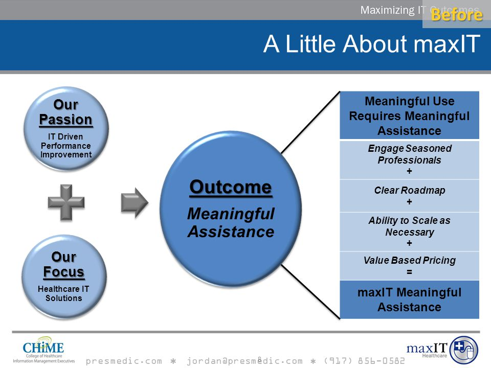 9 A Little About maxIT Meaningful Assistance Outcome IT Driven performance improvement Our Passion Healthcare IT Solutions Our Focus Meaningful Use Requires Meaningful Assistance maxIT Meaningful Assistance Engage Seasoned Professionals Clear Roadmap Ability to Scale as Necessary Value Based PricingAfter presmedic.com jordan@presmedic.com (917) 856-0582