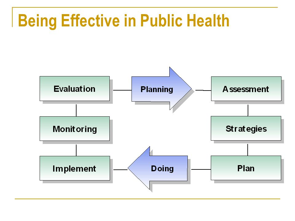Needs Assessment Phases Health problem identification and measurement Prioritization of health problems Analysis of a particular health problem Assess potential strategies to address targeted aspects.