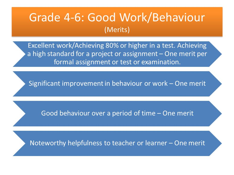 Grade 4-6: Good Work/Behaviour (Merits) Excellent work/Achieving 80% or higher in a test.