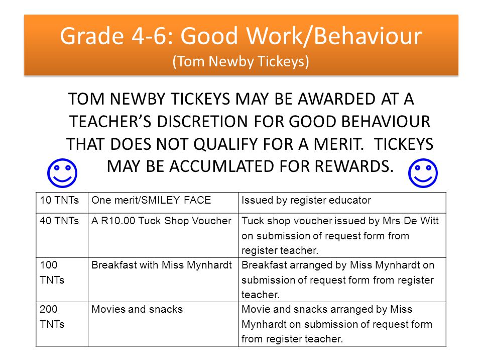 Grade 4-6: Good Work/Behaviour (Tom Newby Tickeys) TOM NEWBY TICKEYS MAY BE AWARDED AT A TEACHERS DISCRETION FOR GOOD BEHAVIOUR THAT DOES NOT QUALIFY FOR A MERIT.