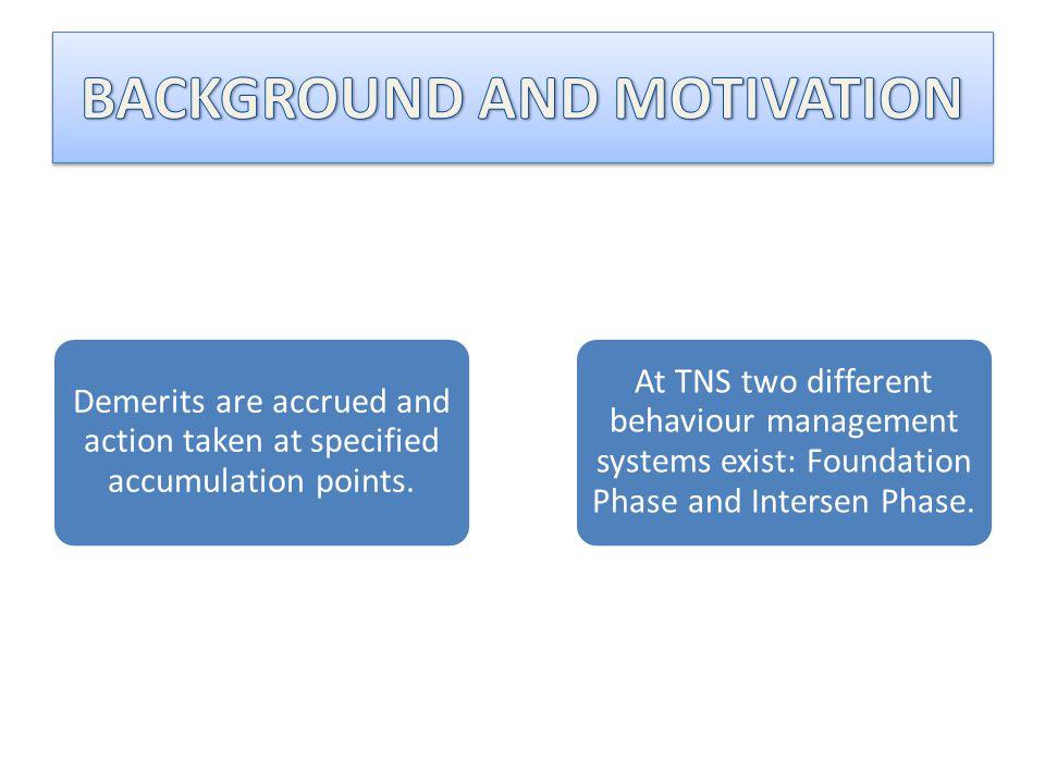 Grade 4-6: Good Work/Behaviour (Merits) Excellent work/Achieving 80% or higher in a test.