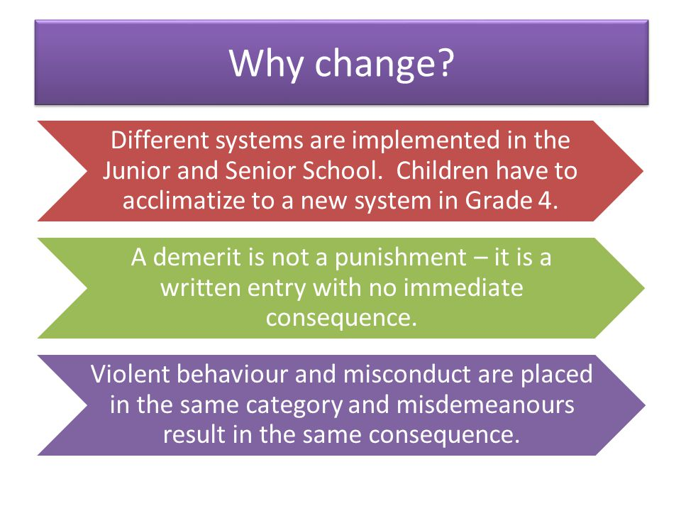Different systems are implemented in the Junior and Senior School.