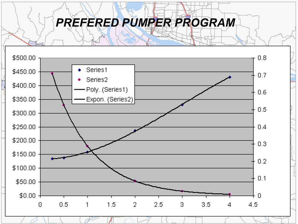 Preferred Pumper Web Page http://www.cleanwaterservices.org/preferredpumperprogram