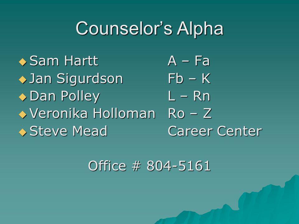 Counselors Alpha Sam HarttA – Fa Sam HarttA – Fa Jan SigurdsonFb – K Jan SigurdsonFb – K Dan PolleyL – Rn Dan PolleyL – Rn Veronika HollomanRo – Z Ver