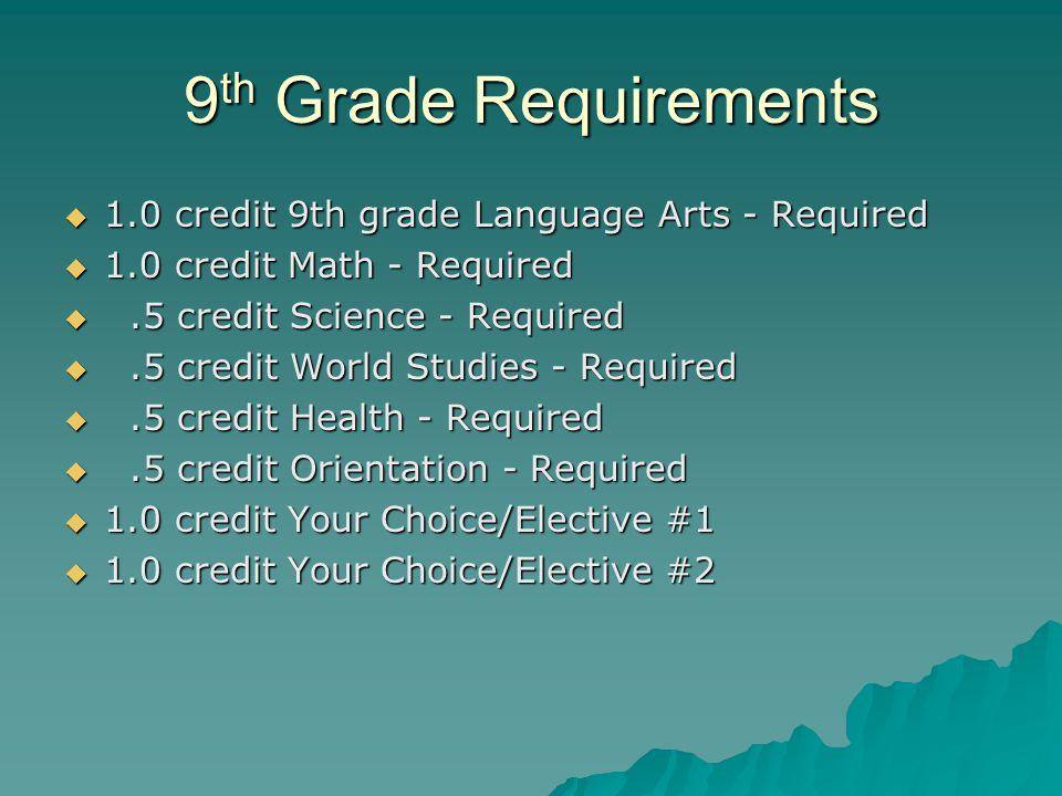 9 th Grade Requirements 1.0 credit 9th grade Language Arts - Required 1.0 credit 9th grade Language Arts - Required 1.0 credit Math - Required 1.0 cre
