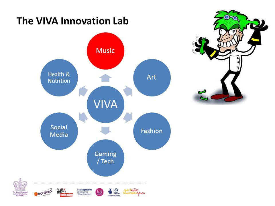 The VIVA Innovation Lab VIVA MusicArt Fashion Gaming / Tech Social Media Health & Nutrition