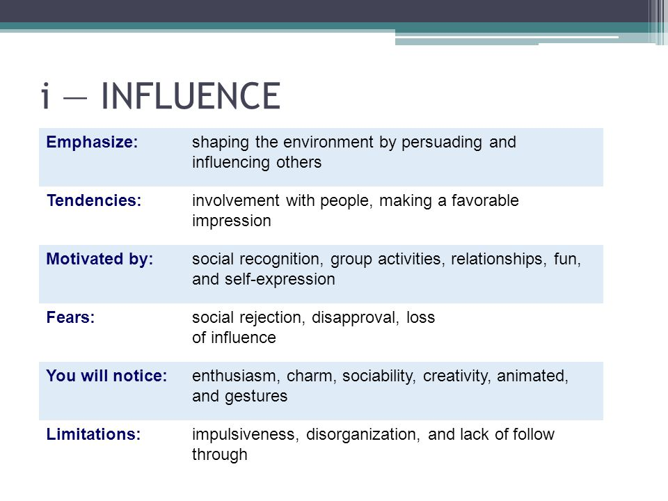 i INFLUENCE Emphasize:shaping the environment by persuading and influencing others Tendencies:involvement with people, making a favorable impression Motivated by:social recognition, group activities, relationships, fun, and self-expression Fears:social rejection, disapproval, loss of influence You will notice:enthusiasm, charm, sociability, creativity, animated, and gestures Limitations:impulsiveness, disorganization, and lack of follow through