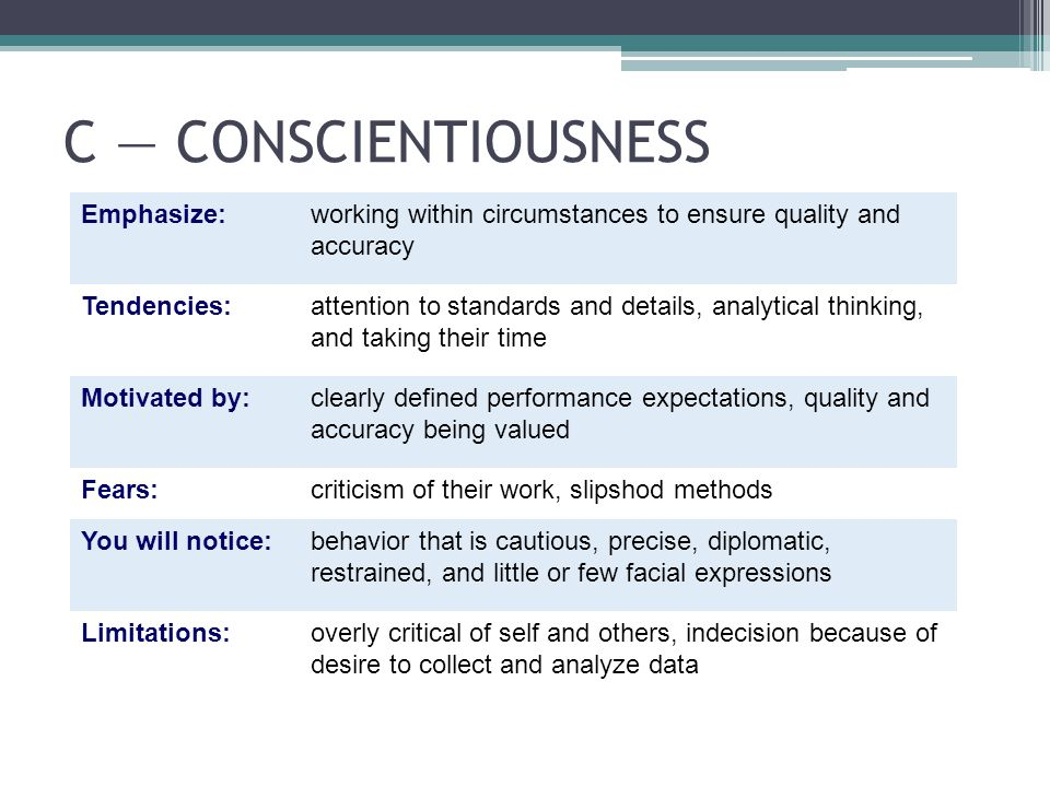 C CONSCIENTIOUSNESS Emphasize:working within circumstances to ensure quality and accuracy Tendencies:attention to standards and details, analytical thinking, and taking their time Motivated by:clearly defined performance expectations, quality and accuracy being valued Fears:criticism of their work, slipshod methods You will notice:behavior that is cautious, precise, diplomatic, restrained, and little or few facial expressions Limitations:overly critical of self and others, indecision because of desire to collect and analyze data
