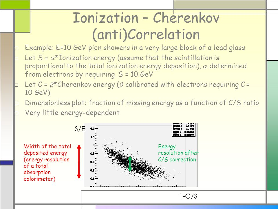 Ionization – Cherenkov (anti)Correlation Example: E=10 GeV pion showers in a very large block of a lead glass Let S = *Ionization energy (assume that the scintillation is proportional to the total ionization energy deposition), determined from electrons by requiring S = 10 GeV Let C = *Cherenkov energy ( calibrated with electrons requiring C = 10 GeV) Dimensionless plot: fraction of missing energy as a function of C/S ratio Very little energy-dependent S/E 1-C/S Width of the total deposited energy (energy resolution of a total absorption calorimeter) Energy resolution after C/S correction