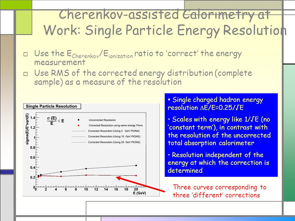 Cherenkov-assisted Calorimetry at Work: Single Particle Energy Resolution Use the E Cherenkov /E ionization ratio to correct the energy measurement Use RMS of the corrected energy distribution (complete sample) as a measure of the resolution Single charged hadron energy resolution E/E=0.25/E Scales with energy like 1/E (no constant term), in contrast with the resolution of the uncorrected total absorption calorimeter Resolution independent of the energy at which the correction is determined Three curves corresponding to three different corrections
