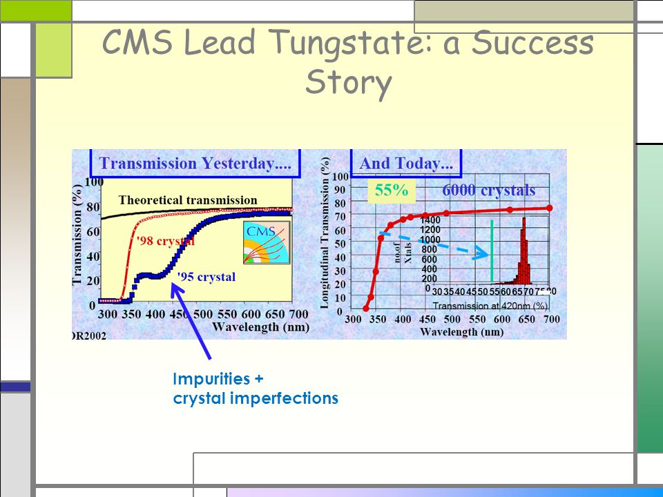 CMS Lead Tungstate: a Success Story Impurities + crystal imperfections