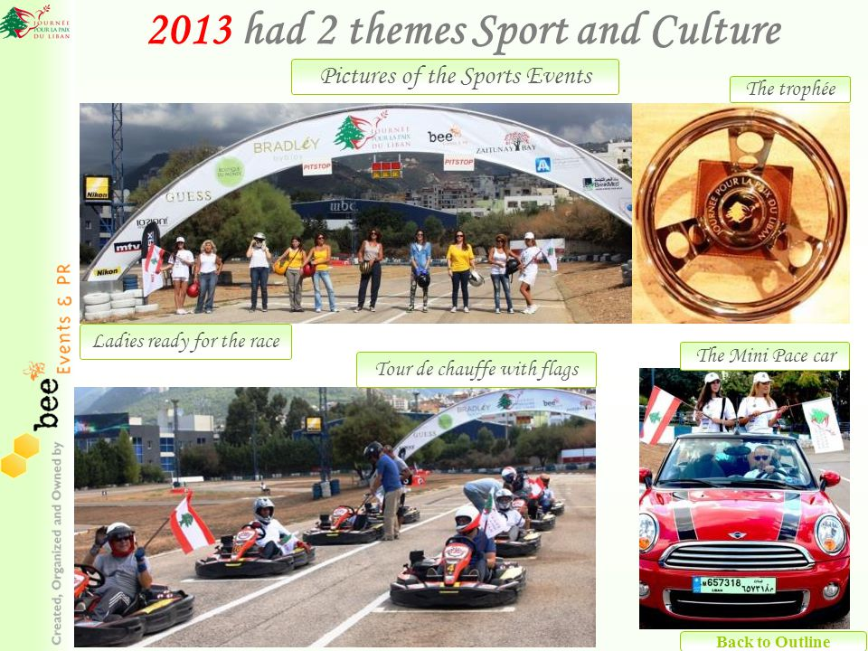 Back to Outline 2013 had 2 themes Sport and Culture Pictures of the Sports Events The trophée Ladies ready for the race Tour de chauffe with flags The Mini Pace car