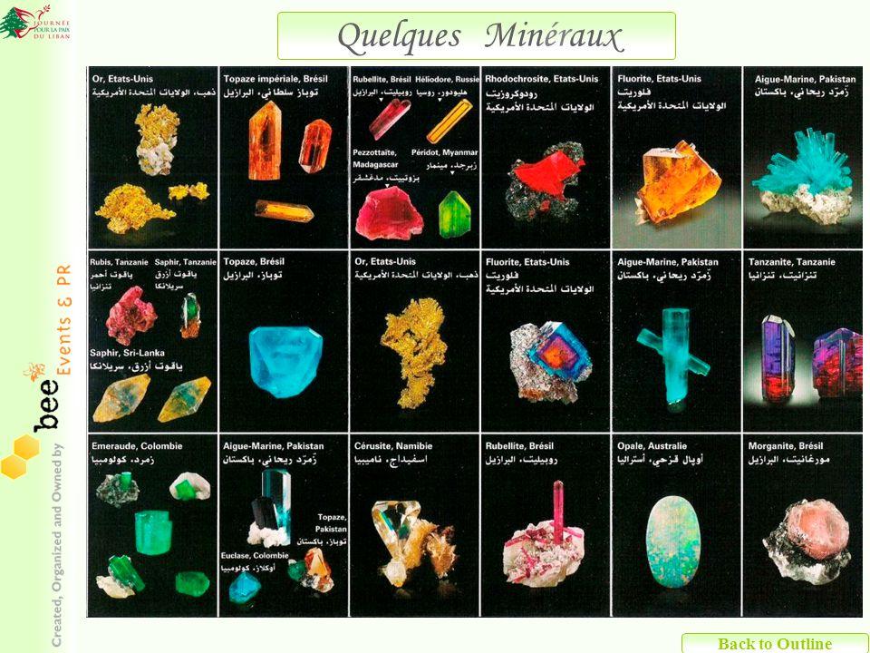 Back to Outline Quelques Minéraux
