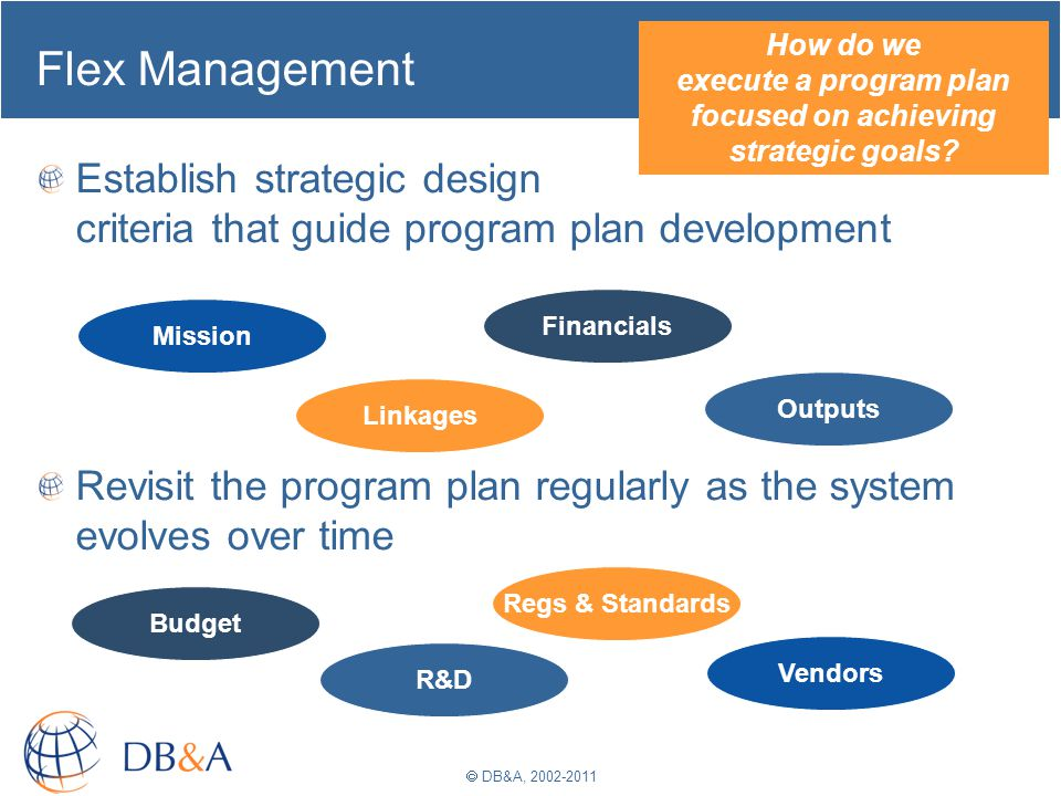 DB&A, 2002-2011 Flex Management Establish strategic design criteria that guide program plan development Revisit the program plan regularly as the syst