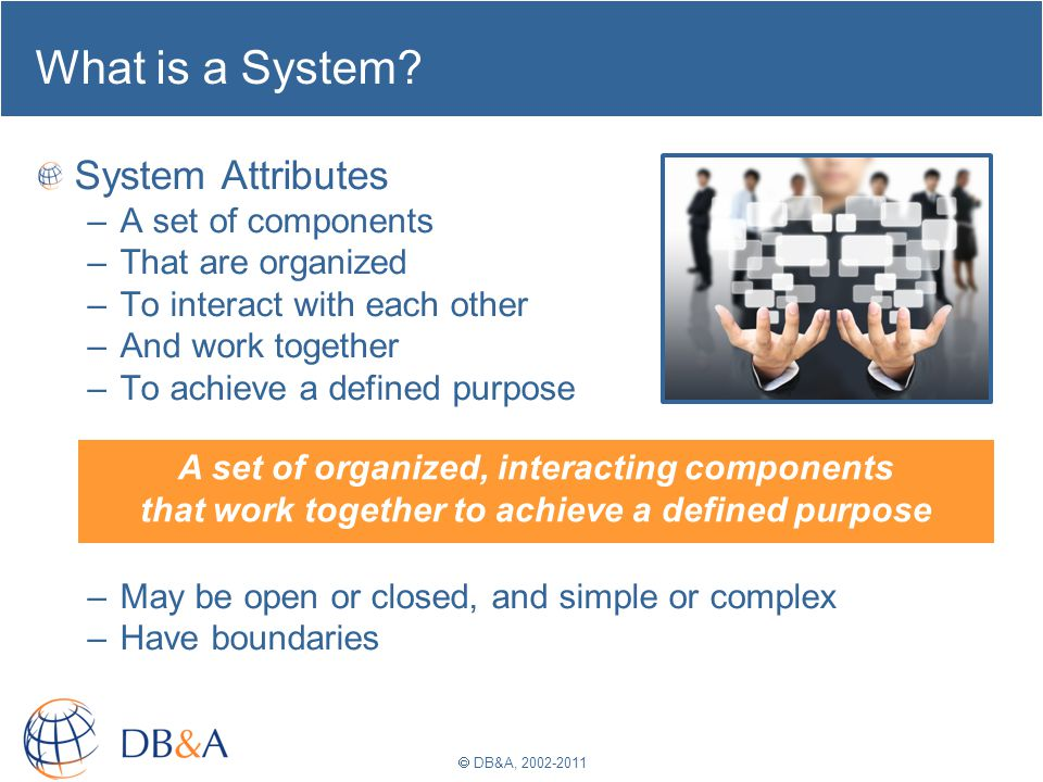 DB&A, 2002-2011 What is a System? System Attributes –A set of components –That are organized –To interact with each other –And work together –To achie