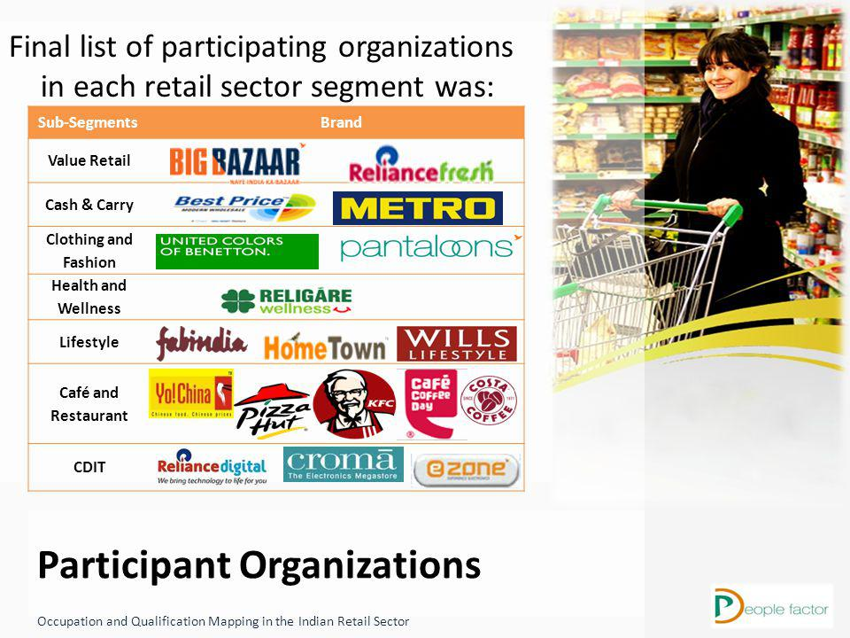 Final list of participating organizations in each retail sector segment was: Participant Organizations Sub-SegmentsBrand Value Retail Cash & Carry Clothing and Fashion Health and Wellness Lifestyle Café and Restaurant CDIT Occupation and Qualification Mapping in the Indian Retail Sector