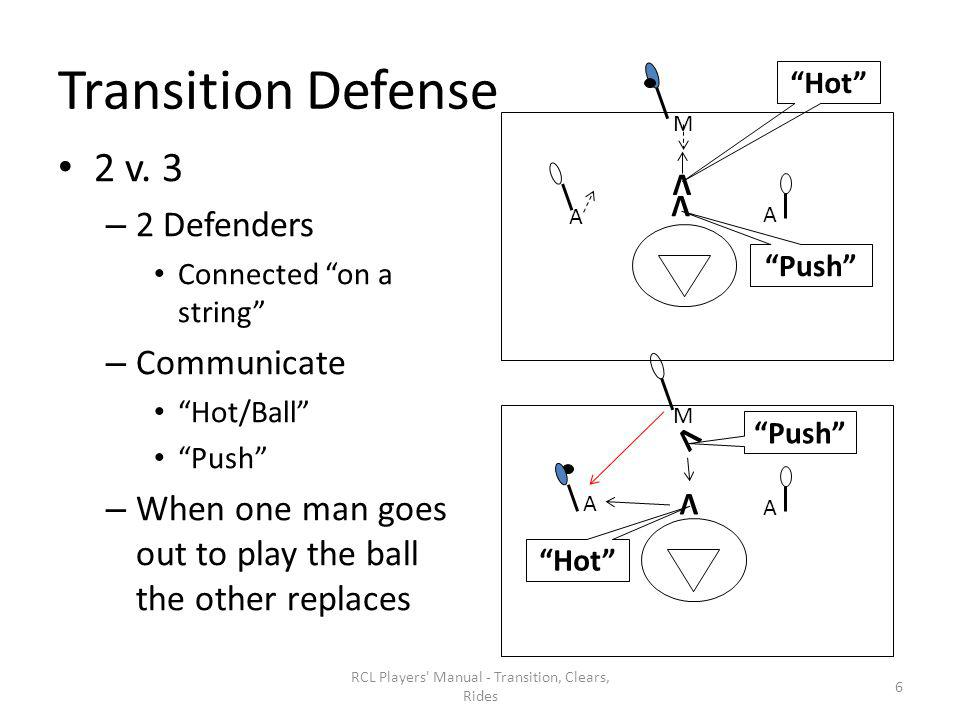 The Clearing Game In order to develop an effective clear, four basic areas must be covered: Individual Fundamentals Restarts Quick Changes of Possession Group Fundamentals RCL Players Manual - Transition, Clears, Rides 27