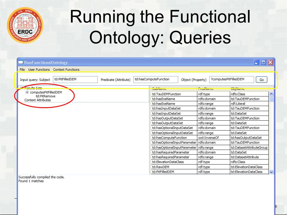 BUILDING STRONG ® Running the Functional Ontology 14 powerpointpowerpoint powerpointpowerpoint 7owe3p9int7owe3p9int pow4r2ointpow4r2oint powerpointpowerpoint awesomeawesome awesomeawesome 01010110101011 powerpointpowerpoint power8ointpower8oint powerpointpowerpoint powe3pointpowe3point powerpointpowerpoint powerpointpowerpoint powerpointpowerpoint awesomeawesome awesomeawesome awesomea25gbgarytajsawesomea25gbgarytajs awesomeawesome awesomeawesome..
