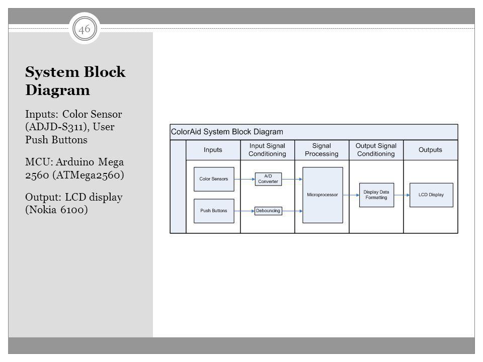 System Block Diagram Inputs: Color Sensor (ADJD-S311), User Push Buttons MCU: Arduino Mega 2560 (ATMega2560) Output: LCD display (Nokia 6100) 46