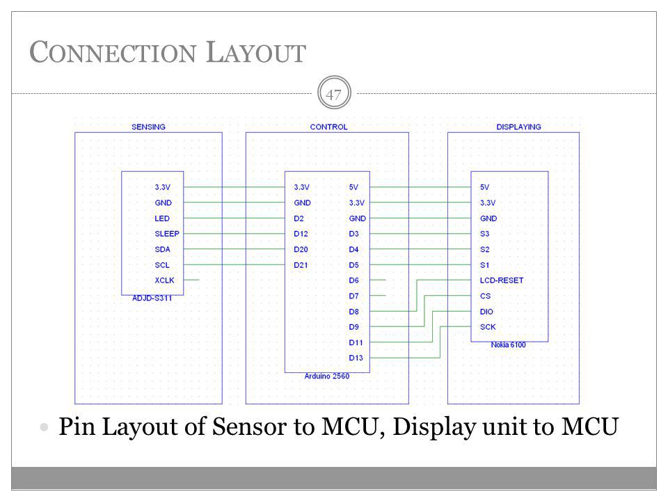 C ONNECTION L AYOUT Pin Layout of Sensor to MCU, Display unit to MCU 47