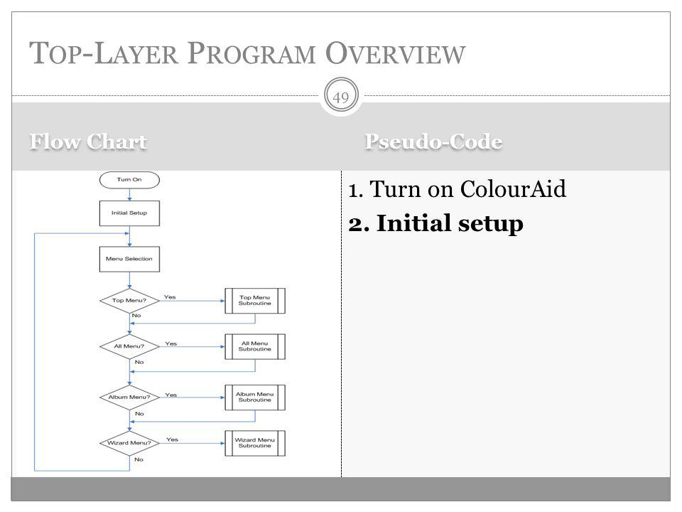 Flow Chart Pseudo-Code 1. Turn on ColourAid 2. Initial setup T OP -L AYER P ROGRAM O VERVIEW 49